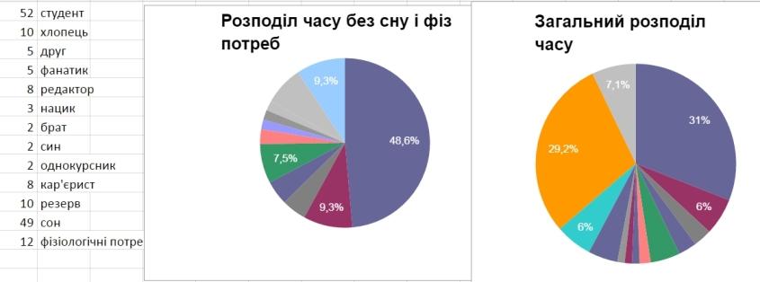 діаграма.jpg