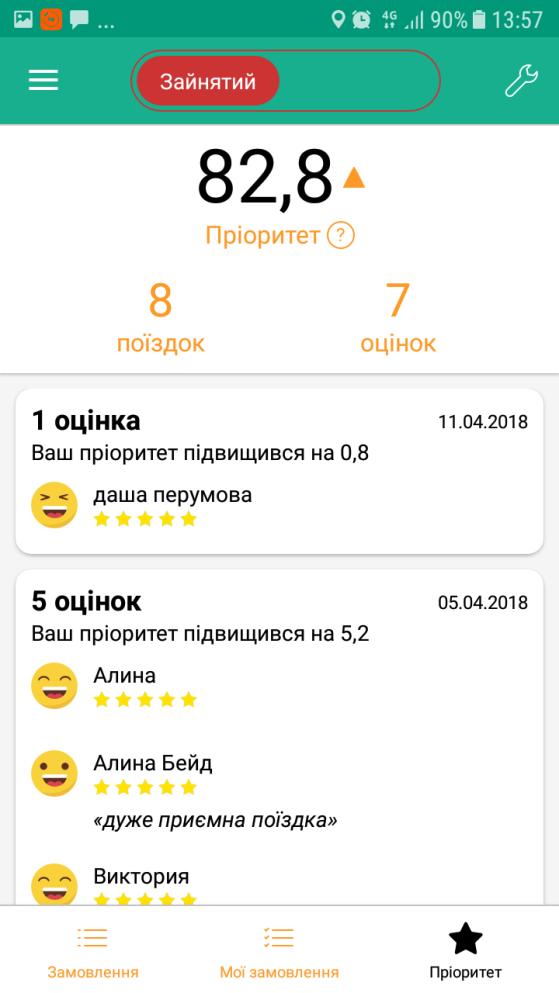 тачку5